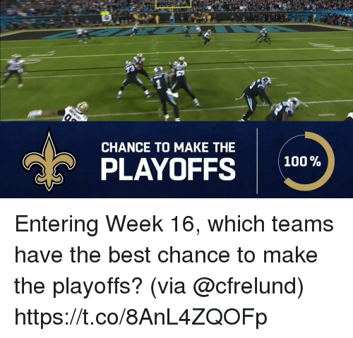 Anaconda, Memes, and Best: CHANCE TO MAKE THE  100 %  PLAYOFFS 100 Entering Week 16, which teams have the best chance to make the playoffs?  (via @cfrelund) https://t.co/8AnL4ZQOFp