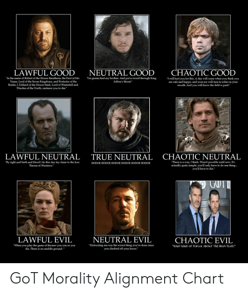 "Game of Thrones, The Game, and True: CHAOTIC GOOD  LAWFUL GOOD  NEUTRAL GOOD  ""In the name of Robert of the House Baratheon, the First of His  Name, Lord of the Seven Kingdoms, and Protector of the  Realm, I, Eddard of the House Stark, Lord of Winterfell and  Warden of the North, sentence you to die.""  ""Im gonna find my brother. And put a sword through King  Joffrey's throat.""  ""I will hurt you for this. A day will come when you think you  are safe and happy, and your joy will turn to ashes in your  mouth. And you will know the debt is paid.""  LAWFUL NEUTRAL  CHAOTIC NEUTRAL  TRUE NEUTRAL  ""There is a way, I think. Wasn't possible until now. It's  actually quite simple, you'll only have to do one thing...  you'll have to die.""  ""By right and birth and blood I do this day lay claim to the Iron  Throne of Westeros.""  HODOR HODOR HODOR HODOR HODOR HODOR  GUTTI  LAWFUL EVIL  NEUTRAL EVIL  CHAOTIC EVIL  ""When you play the game of thrones you win or you  die. There is no middle ground. ""  ""Distrusting me was the wisest thing you've done since  you climbed off your horse.""  ""dAnY klnD oF fOrGot AbOuT ThE IRON fLeEt."" GoT Morality Alignment Chart"