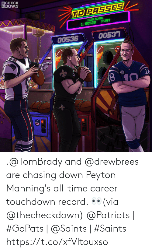 score: |CHECK  DOWN  TD PASSES  HIGH SCORE  PWM  1. 00539  00536  00537  PATRO  18  8.  10  NFL .@TomBrady and @drewbrees are chasing down Peyton Manning's all-time career touchdown record. 👀(via @thecheckdown)  @Patriots | #GoPats | @Saints | #Saints https://t.co/xfVltouxso