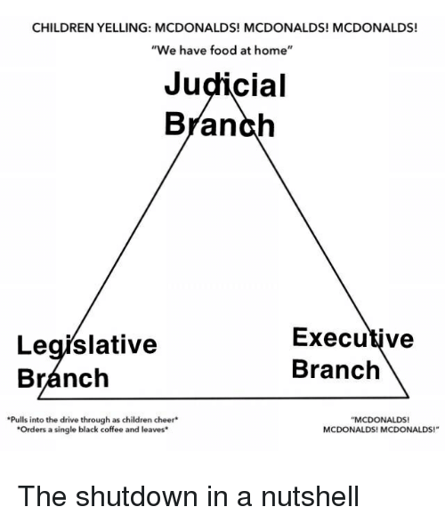 """judicial branch: CHILDREN YELLING: MCDONALDS! MCDONALDS! MCDONALDS!  """"We have food at home""""  Judicial  Branch  Legislative  Bránch  Executive  Branch  Pulls into the drive through as children cheer*  Orders a single black coffee and leaves  """"MCDONALDS!  MCDONALDS! MCDONALDS!"""" The shutdown in a nutshell"""