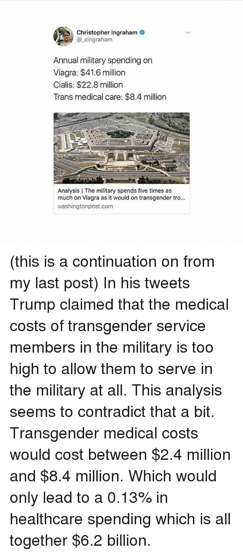 annuale: Christopher Ingraham  @_cingraham  Annual military spending on  Viagra: $41.6 million  Cialis: $22.8 million  Trans medical care: $8.4 million  Analysis I The military spends five times as  much on Viagra as it would on transgender tro...  washingtonpost.com (this is a continuation on from my last post) In his tweets Trump claimed that the medical costs of transgender service members in the military is too high to allow them to serve in the military at all. This analysis seems to contradict that a bit. Transgender medical costs would cost between $2.4 million and $8.4 million. Which would only lead to a 0.13% in healthcare spending which is all together $6.2 billion.