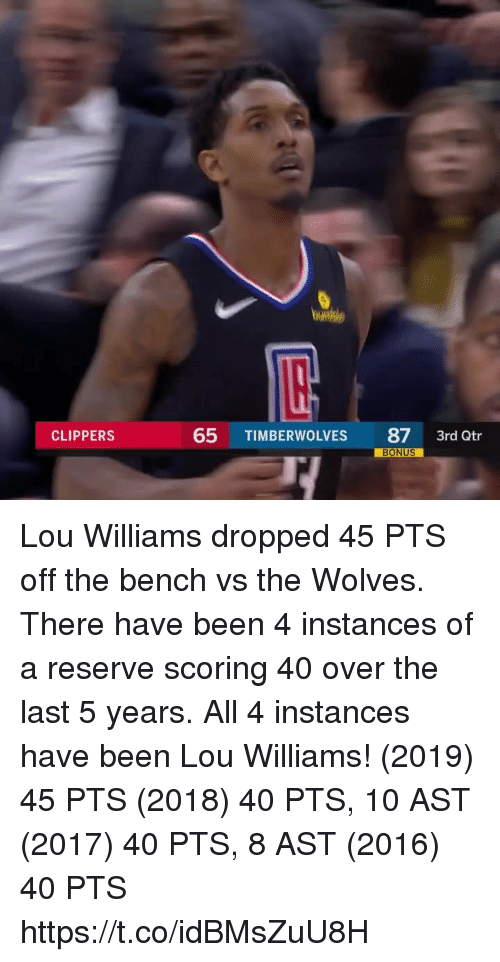 lou williams: CLIPPERS  65 TIMBERWOLVES 87 3rd Qtr  BONUS Lou Williams dropped 45 PTS off the bench vs the Wolves.   There have been 4 instances of a reserve scoring 40 over the last 5 years. All 4 instances have been Lou Williams!   (2019) 45 PTS (2018) 40 PTS, 10 AST (2017) 40 PTS, 8 AST (2016) 40 PTS   https://t.co/idBMsZuU8H