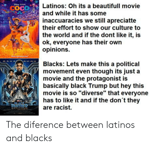 "beautifull: cOCO  Latinos: Oh its a beautifull movie  and while it has some  inaccuaracies we still apreciatte  their effort to show our culture to  the world and if the dont like it, is  ok, everyone has their own  opinions.  Blacks: Lets make this a political  movement even though its just a  movie and the protagonist is  basically black Trump but hey this  movie is so ""diverse"" that everyone  has to like it and if the don t they  are racist. The diference between latinos and blacks"