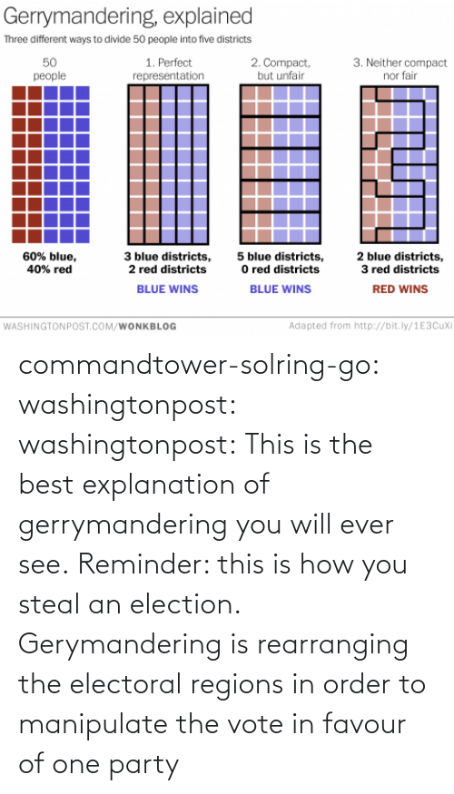 vote: commandtower-solring-go:  washingtonpost:  washingtonpost:  This is the best explanation of gerrymandering you will ever see.  Reminder: this is how you steal an election.  Gerymandering is rearranging the electoral regions in order to manipulate the vote in favour of one party