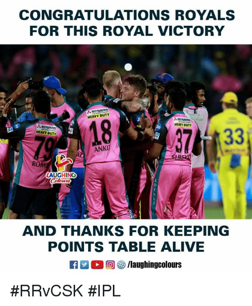 Alive, Congratulations, and Royals: CONGRATULATIONS ROYALS  FOR THIS ROYAL VICTORY  th  HEAVY DUTY  18  HEAVY DUTY  HEAVY DUTY  79  ANKIT  ROM  LAUGHING  0  AND THANKS FOR KEEPING  POINTS TABLE ALIVE #RRvCSK #IPL