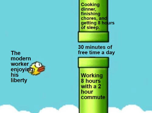 cooking: Cooking  dinner,  finishing  chores, and  getting 8 hours  of sleep.  30 minutes of  free time a day  The  modern  worker  enjoying  his  liberty  Working  8 hours  with a 2  hour  commute