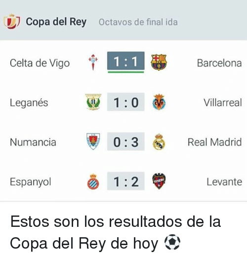 Barcelona, Real Madrid, and Rey: Copa del Rey  octavos de final ida  Celta de Vigo  Barcelona  Leganés  1 : 0画Villarreal  Numancia  0:3  Real Madrid  Espanyol  の 1:2  Levante Estos son los resultados de la Copa del Rey de hoy ⚽️