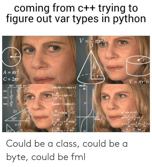 FML: Could be a class, could be a byte, could be fml