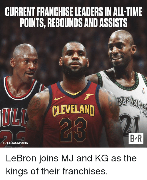Sports, Cleveland, and Lebron: CURRENT FRANCHISE LEADERS IN ALL-TIME  POINTS, REBOUNDS AND ASSISTS  UL  CLEVELAND  23  B R  H/T ELIAS SPORTS LeBron joins MJ and KG as the kings of their franchises.