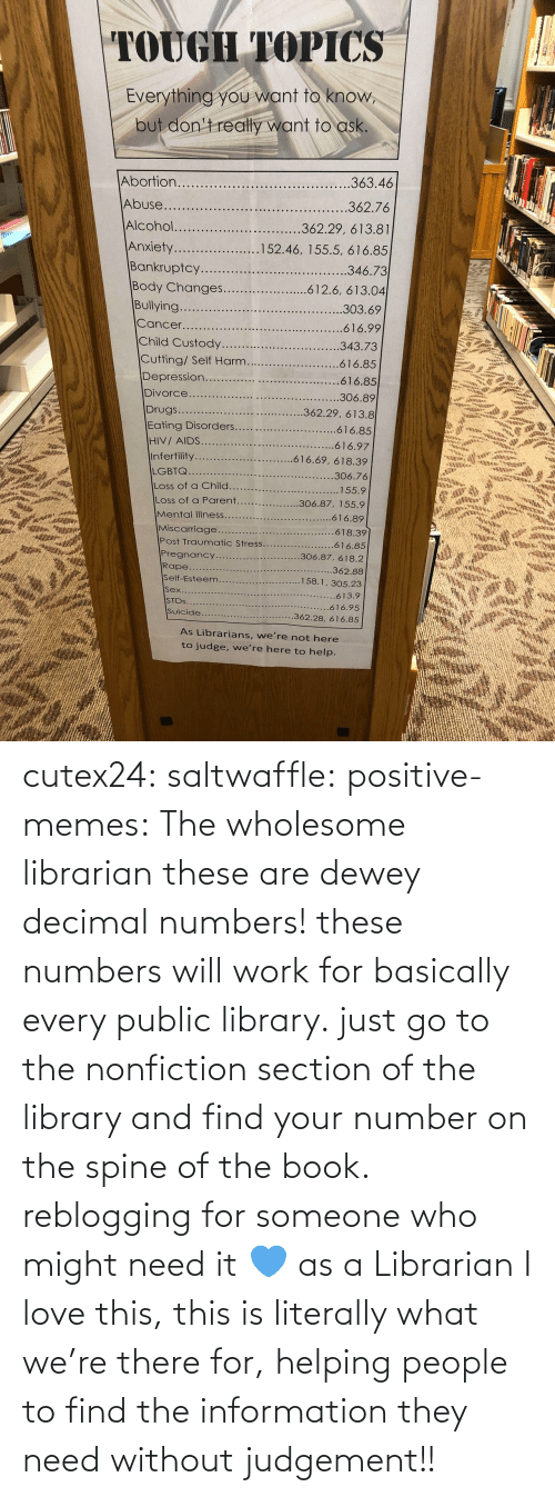 Information: cutex24: saltwaffle:  positive-memes:  The wholesome librarian  these are dewey decimal numbers! these numbers will work for basically every public library. just go to the nonfiction section of the library and find your number on the spine of the book. reblogging for someone who might need it 💙  as a Librarian I love this, this is literally what we're there for, helping people to find the information they need without judgement!!