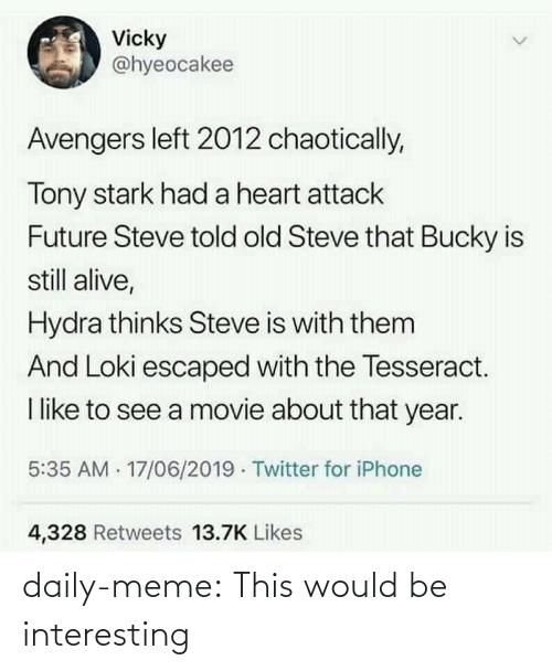 meme.com: daily-meme:  This would be interesting