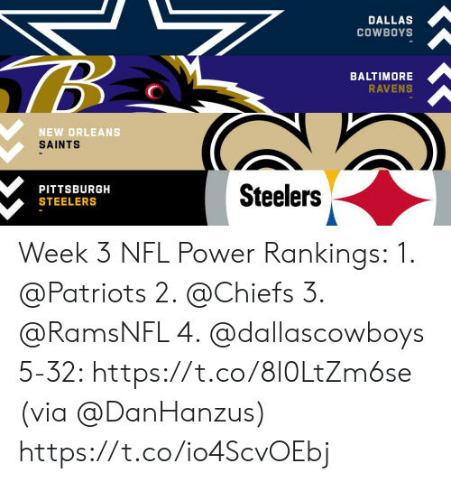 New Orleans: DALLAS  COWBOYS  BALTIMORE  RAVENS  NEW ORLEANS  SAINTS  Steelers  PITTSBURGH  STEELERS Week 3 NFL Power Rankings: 1. @Patriots  2. @Chiefs  3. @RamsNFL   4. @dallascowboys 5-32: https://t.co/8l0LtZm6se (via @DanHanzus) https://t.co/io4ScvOEbj