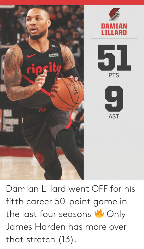 lillard: DAMIAN  LILLARD  51  9  PGA  BVOFR  ripcit  PTS  AST Damian Lillard went OFF for his fifth career 50-point game in the last four seasons 🔥  Only James Harden has more over that stretch (13).