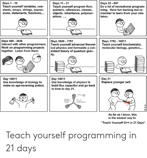 "con: Days 22 - 697  Do a lot of recreational program-  ming. Have fun hacking but re-  member to learn from your mis-  takes.  Days 1- 10  Teach yourself variables, con-  stants, arrays, strings, expres-  sions, statements, functions,...  Days 11 - 21  Teach yourself program flow,  pointers, references, classes,  objects, inheritance, polymor-  phism, ..  Days 698 - 3648  Interact with other programmers.  Work on programming projects  together. Learn from them.  Days 3649 - 7781  Teach yourself advanced theoret-  ical physics and formulate a con-  sistent theory of quantum grav-  ity.  Days 7782 - 14611  Teach yourself biochemistry,  molecular biology, genetics,.  Day 21  Replace younger self.  Day 14611  Use knowledge of physics to  build flux capacitor and go back  in time to day 21.  Day 14611  Use knowledge of biology to  make an age-reversing potion.  ILUX  COMRESSION  As far as I know, this  is the easiest way to  ""Teach Yourself C++ in 21 Days"". Teach yourself programming in 21 days"