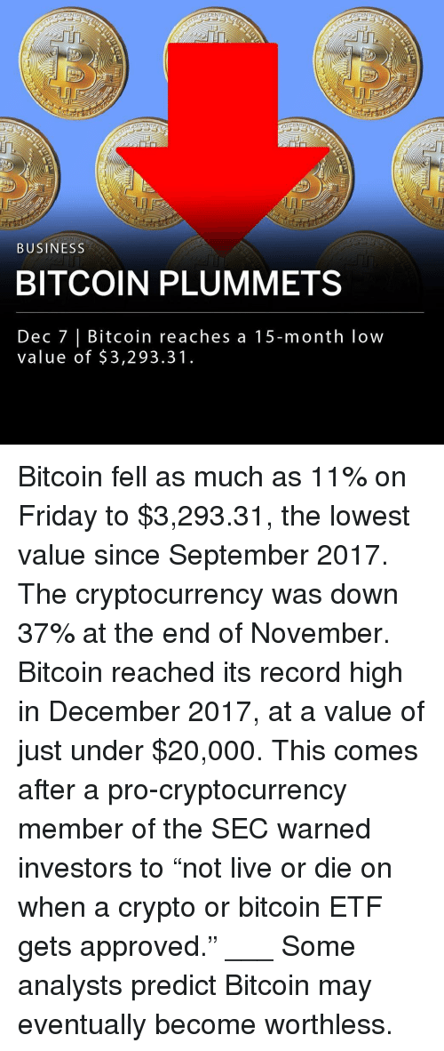 """Friday, Memes, and Business: DECENT  NTF  ECENTE  DEDENTE  DECE  ENTR  BUSINESS  BITCOIN PLUMMETS  Dec 7 