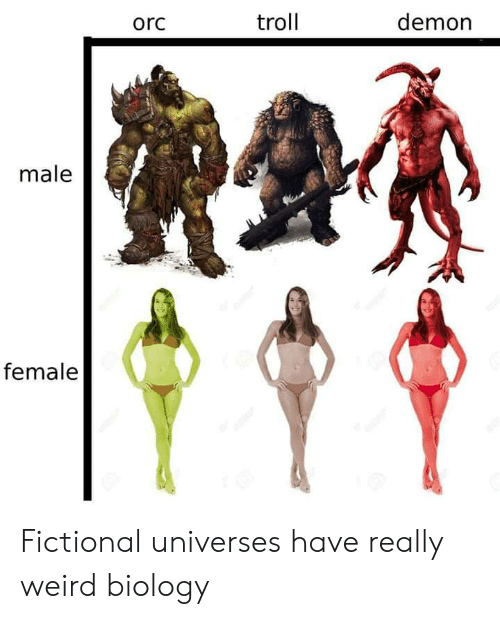 Troll, Weird, and Fictional: demon  troll  orc  male  female Fictional universes have really weird biology