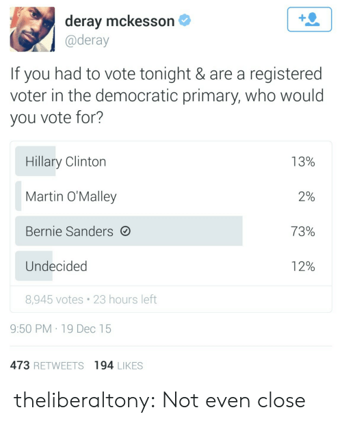Democratic primary: deray mckesson  @deray  If you had to vote tonight & are a registered  voter in the democratic primary, who would  you vote for?  Hillary Clinton  Martin O'Malley  Bernie Sanders  Undecided  8,945 votes 23 hours left  13%  2%  72%  12%  9:50 PM 19 Dec 15  473 RETWEETS 194 LIKES theliberaltony:  Not even close