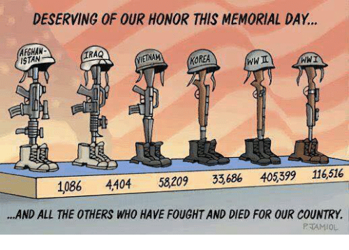 Iraq, Memorial Day, and Afghan: DESERVING OF OUR HONOR THIS MEMORIAL DAY...  AFGHAN-  ISTAN  IRAQ  ETNAM  KOREA  WWI  1086 4404 58209 33,686 405,39 116516  ..AND ALL THE OTHERS WHO HAVE FOUGHT AND DIED FOR OUR COUNTRY.  PJAMIOL