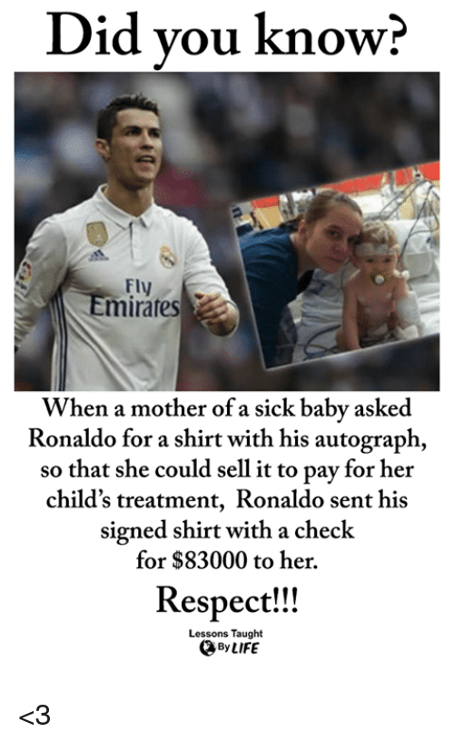Life, Memes, and Respect: Did vou know?  Fly  mirares  When a mother of a sick baby asked  Ronaldo for a shirt with his autograph,  so that she could sell it to pay for her  child's treatment, Ronaldo sent his  signed shirt with a check  for $83000 to her.  Respect!!  Lessons Taught  By LIFE <3