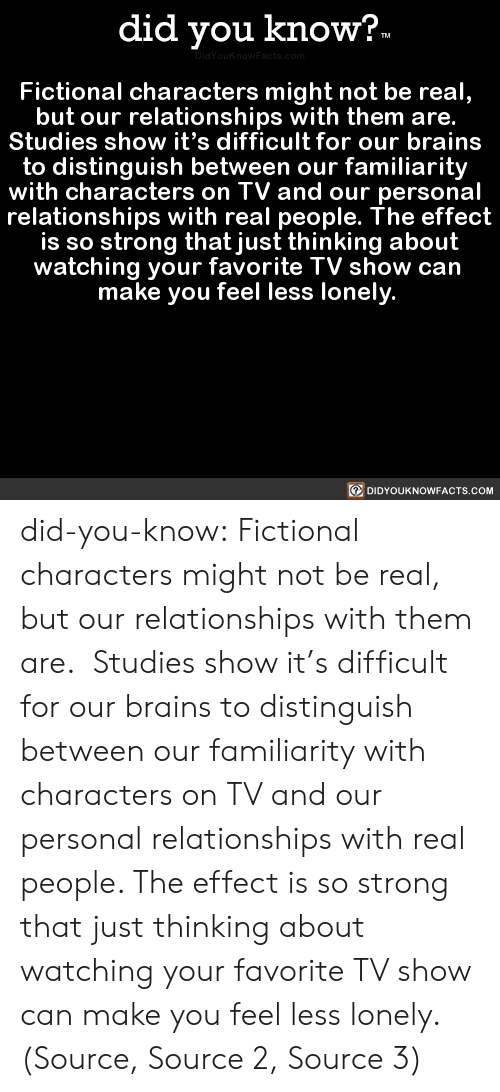 Brains, Relationships, and Tumblr: did you know?.  DidYouKnowFacts.com  Fictional characters might not be real,  but our relationships with them are.  Studies show it's difficult for our brains  to distinguish between our familiarity  with characters on TV and our personal  relationships with real people. The effect  is so strong that just thinking about  watching your favorite TV show can  make you feel less lonely.  DIDYOUKNOWFACTS.COM did-you-know: Fictional characters might not be real, but our relationships with them are.  Studies show it's difficult for our brains to distinguish between our familiarity with characters on TV and our personal relationships with real people. The effect is so strong that just thinking about watching your favorite TV show can make you feel less lonely.  (Source, Source 2, Source 3)