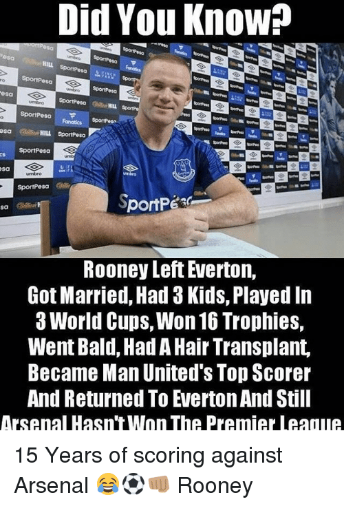 Arsenal, Everton, and Memes: Did You Know?  HILL  ro  esa  sa  sa  Rooney Left Everton,  Got Married, Had 3 Kids, Played In  3 World Cups, Won 16 Trophies,  Went Bald, Had A Hair Transplant,  Became Man United's Top Scorer  And Returned To Everton And Still  Arsenal Hasn't Won The Premier Leaqu 15 Years of scoring against Arsenal 😂⚽️👊🏽 Rooney