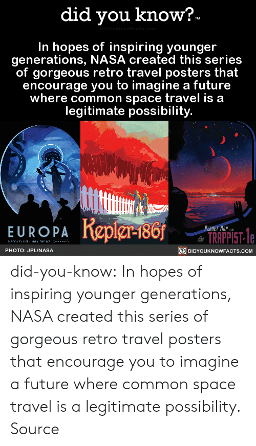 Future, Nasa, and Target: did you know?  In hopes of inspiring younger  generations, NASA created this series  of gorgeous retro travel posters that  encourage you to imagine a future  where common space travel is a  legitimate possibility.  PA Repier-186  TRAPPIST- e  回DIDYOUKNOWFACTS.COM  PHOTO: JPLUNASA did-you-know:  In hopes of inspiring younger  generations, NASA created this series  of gorgeous retro travel posters that  encourage you to imagine a future  where common space travel is a  legitimate possibility.  Source