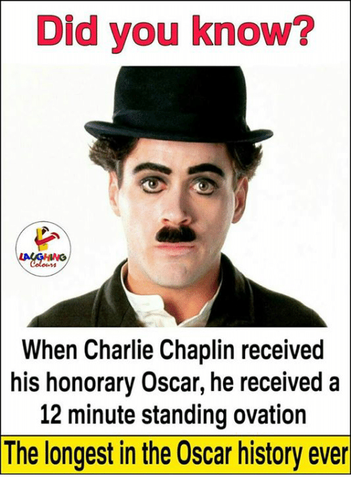 Charlie, History, and Charlie Chaplin: Did you know?  When Charlie Chaplin received  his honorary Oscar, he received a  12 minute standing ovation  The longest in the Oscar history ever