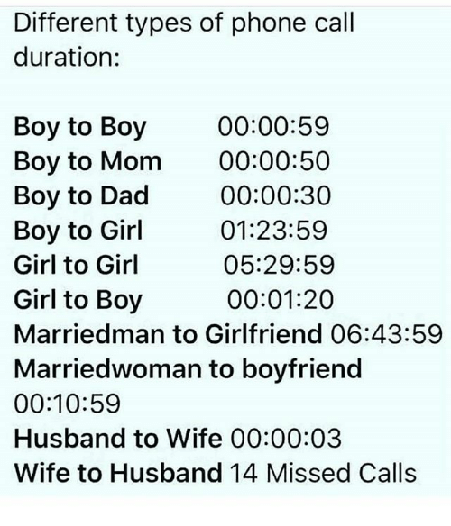 Dad, Memes, and Phone: Different types of phone call  duration:  Boy to Boy00:00:59  Boy to Mom 00:00:50  Boy to Dad 0:00:30  Boy to Girl  Girl to Girl  Girl to Boy  Marriedman to Girlfriend 06:43:59  Marriedwoman to boyfriend  00:10:59  Husband to Wife 00:00:03  Wife to Husband 14 Missed Calls  01:23:59  05:29:59  00:01:20