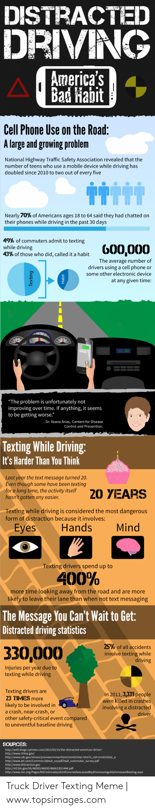"""Topsimages: DISTRACTED  DRIVING  America's  Bad Habit  Cell Phone Use on the Road  A large and growing problem  National Highway Traffic Safety Association revealed that the  number of teens who use a mobile device while driving has  doubled since 2010 to two out of every five  TTITT  Nearly 70% of Americans ages 18 to 64 said they had chatted on  their phones while driving in the past 30 days  49% of commuters admit to texting  while driving  43% of those who did, called it a habit  The average number of  drivers using a cell phone or  some other electronic device  at any given time:  """"The problem is unfortunately not  improving over time. If anything, it seems  to be getting worse.""""  Dr. Ileana Arias, Centers for Disease  Control and Prevention.  Texting While Driving  It's Harder Than You Think  Last year the text message turned 20.  Even though some have been texting  for a long time, the activity itself  hasn't gotten any easier  0 YEARS  Texting while driving is considered the most dangerous  form of distraction because it involves:  Hands Mind  Eyes  Texting drivers spend up to  400%  more time looking away from the road and are more  likely to leave their lane than when not text messaging  The Message You Can't Wait to Get:  Distracted driving statistics  25% of all accidents  involve texting while  driving  Injuries per year due to  texting while driving  Texting drivers are  23 TMES more  likely to be involved in  a crash, near-crash, or  other safety-critical event compared  to uneventful baseline driving  In 2011,3,331 people  were killed in crashes  involving a distracted  driver  http:/ Truck Driver Texting Meme 