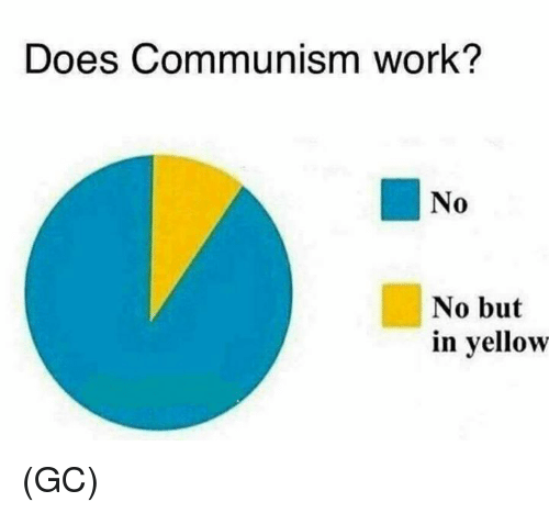 Memes, Work, and Communism: Does Communism work?  No  0  No but  in yellow (GC)
