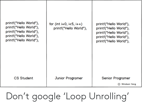 don: Don't google 'Loop Unrolling'