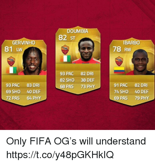 Fifa, Memes, and 🤖: DOUMBIA  82 ST  IBARBO  RW  ERVINH0  81 LW  93 PAC 82 DR  82 SHO 38 DEF  68 PAS 73 PHY  93 PAC 83 DR  69 SHO40 DEF  72 PAS64 PHY  91 PAC  74 SHO  69 PAS  82 DRI  40 DEF  79 PHY Only FIFA OG's will understand https://t.co/y48pGKHkIQ