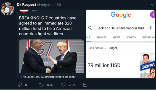 Countries: Dr Respect @reiyashi 3h  don't ha  WAP  Google  BREAKING: G-7 countries have  agreed to an immediate $20  million fund to help Amazon  countries fight wildfires.  jack and Jill Adam Sandler bud  SHOPPING  ALL  IMAGES  NEWS  VIDEOS  Jack and Jill / Budget  NCE  ITZ  79 million USD  JACK JILL  The Latest: UK, Australian leaders discuss  LI 834  2.2K
