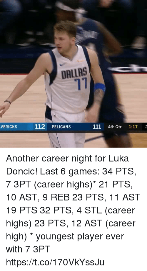 Memes, Games, and 🤖: DRLLAS  VERICKS  112 PELICANS  111 4th Qtr 1:17 2 Another career night for Luka Doncic!   Last 6 games: 34 PTS, 7 3PT (career highs)* 21 PTS, 10 AST, 9 REB 23 PTS, 11 AST 19 PTS 32 PTS, 4 STL (career highs) 23 PTS, 12 AST (career high)  * youngest player ever with 7 3PT  https://t.co/170VkYssJu