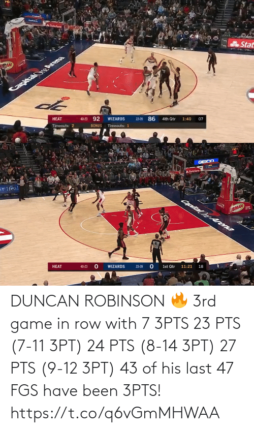 7/11: DUNCAN ROBINSON 🔥 3rd game in row with 7 3PTS  23 PTS (7-11 3PT) 24 PTS (8-14 3PT) 27 PTS (9-12 3PT)   43 of his last 47 FGS have been 3PTS!   https://t.co/q6vGmMHWAA