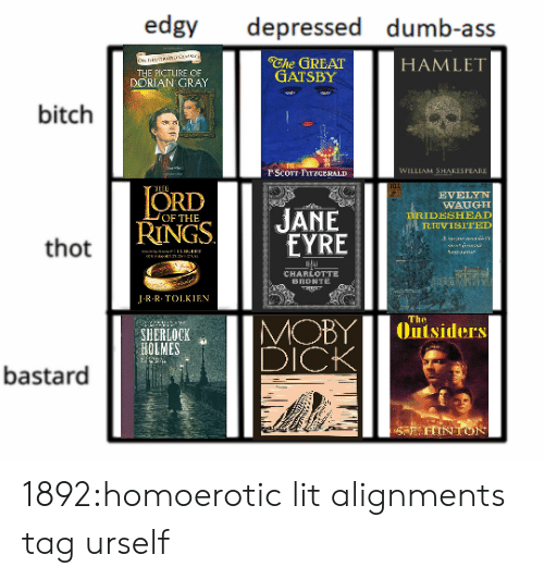 ord: edgy  depressed dumb-ass  The GREAT  GATSBY  HAMLET  THE PICTURE OF  DORIAN GRAY  bitch  P SCOTT PİTZCERALD  WILLLAM SHAKESPEARE  EVELYN  WAUGI  ORD  RINGS  OF THE  RRVIBITED  thot  Mw  CHARLOTTE  T-R R TOI.KIEN  HLWBsiders  DICK  The  SHERLOCK  HOLMES  bastard 1892:homoerotic lit alignments tag urself