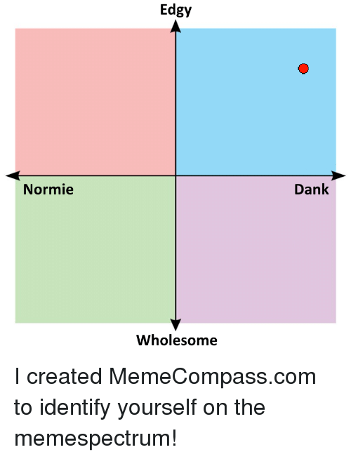 Edgy Normie Dank Wholesome   Dank Meme on Conservative Memes