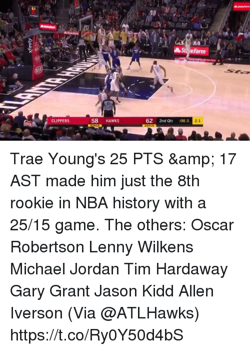 Allen Iverson, Lenny, and Memes: eFarm  CLIPPERS  58 HAWKS  62 2nd Qtr :08.3 Trae Young's 25 PTS & 17 AST made him just the 8th rookie in NBA history with a 25/15 game.   The others:  Oscar Robertson Lenny Wilkens Michael Jordan Tim Hardaway Gary Grant Jason Kidd Allen Iverson  (Via @ATLHawks)   https://t.co/Ry0Y50d4bS