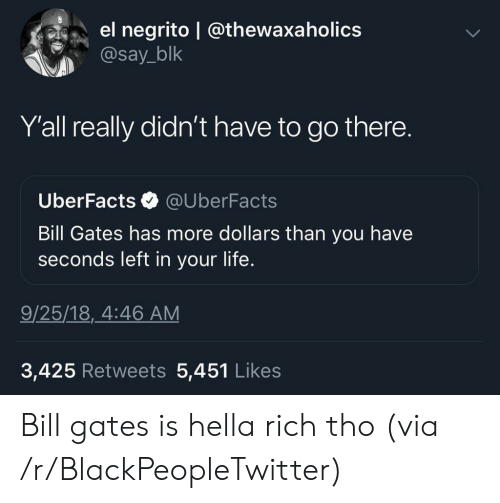 Uber Facts: el negrito @thewaxa holics  @say_blk  Y'all really didn't have to go there.  Uber Facts  @UberFacts  Bill Gates has more dollars than you have  seconds left in your life.  9/25/18, 4:46 AM  3,425 Retweets 5,451 Likes Bill gates is hella rich tho (via /r/BlackPeopleTwitter)
