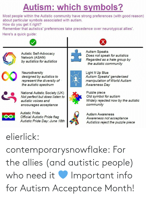 month: elierlick:  contemporarysnowflake: For the allies (and autistic people) who need it 💙 Important info for Autism Acceptance Month!