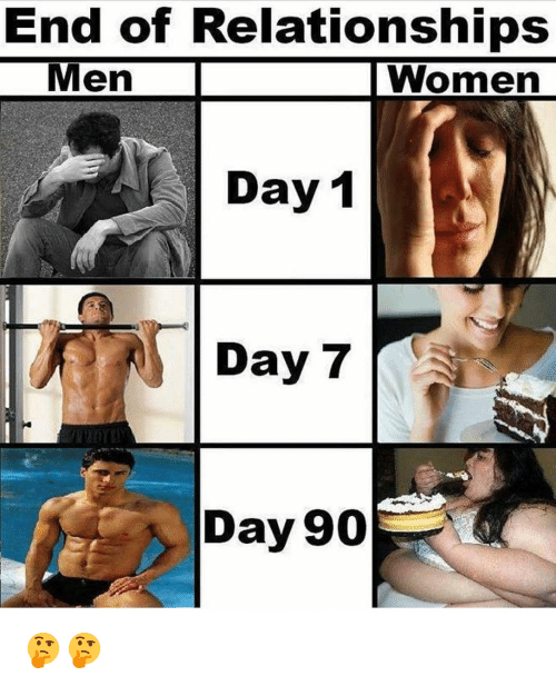 Memes, 🤖, and 7 Days: End of Relationships  Men Women  Day 1  Day 7  Day 90 🤔🤔
