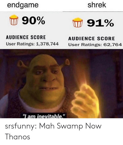 "audience: endgame  shrek  90%  91%  AUDIENCE SCORE  AUDIENCE SCORE  User Ratings: 1,378,744  User Ratings: 62,764  ""I am inevitable."" srsfunny:  Mah Swamp Now Thanos"