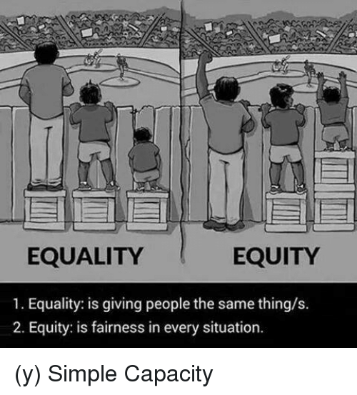 equity: EQUALITY  EQUITY  1. Equality: is giving people the same thing/s  2. Equity: is fairness in every situation (y) Simple Capacity