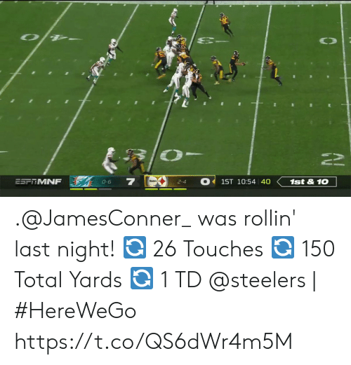 rollin: ESFTMNF  1ST 10:54 40  1st&10  0-6  2-4 .@JamesConner_ was rollin' last night!  🔄 26 Touches  🔄 150 Total Yards  🔄 1 TD   @steelers   #HereWeGo https://t.co/QS6dWr4m5M