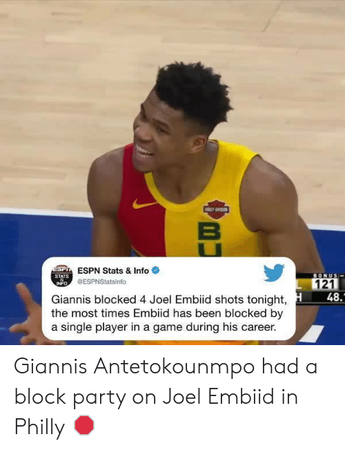 Espn, Memes, and Party: ESPN Stats & Infoe  STATS  BONUS  @ESPNStatsinfo  121  INFO  48.  Giannis blocked 4 Joel Embiid shots tonight,  the most times Embiid has been blocked by  a single player in a game during his career. Giannis Antetokounmpo had a block party on Joel Embiid in Philly 🛑
