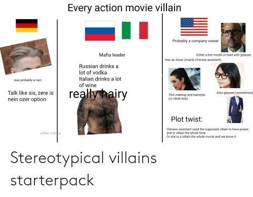 sleek: Every action movie villain  Probably a company owner  Mafia leader  Either a hot model or bald with glasses  Has an Asian (mainly Chinese assistent)  Russian drinks a  lot of vodka  Italian drinks a lot  was probably a nazi  of wine  really hairy  Talk like sis, zere is  nein ozer option  Also glasses (sometimes)  This makeup and hairstyle  (or sleek bob)  Plot twist:  Chinese assistant used the supposed villain to have power,  u/Asa_Ludwig  and is villain the whole time  Or she is a villain the whole movie and we know it  123RE Stereotypical villains starterpack