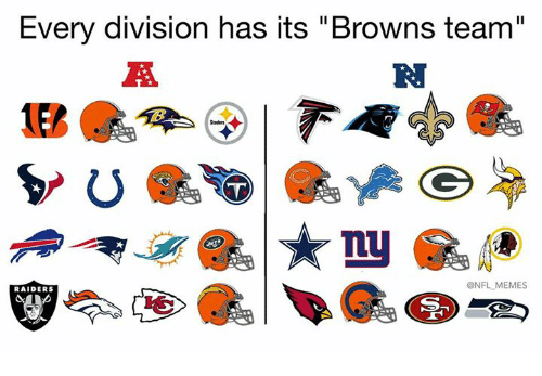 """Memes, Nfl, and Browns: Every division has its """"Browns team""""  RM  @NFL MEMES  RAIDERS  4"""