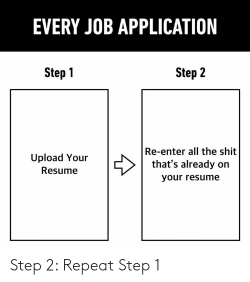 Dank, Shit, and Resume: EVERY JOB APPLICATION  Step 1  Step 2  Re-enter all the shit  that's already on  Upload Your  Resume  your resume Step 2: Repeat Step 1