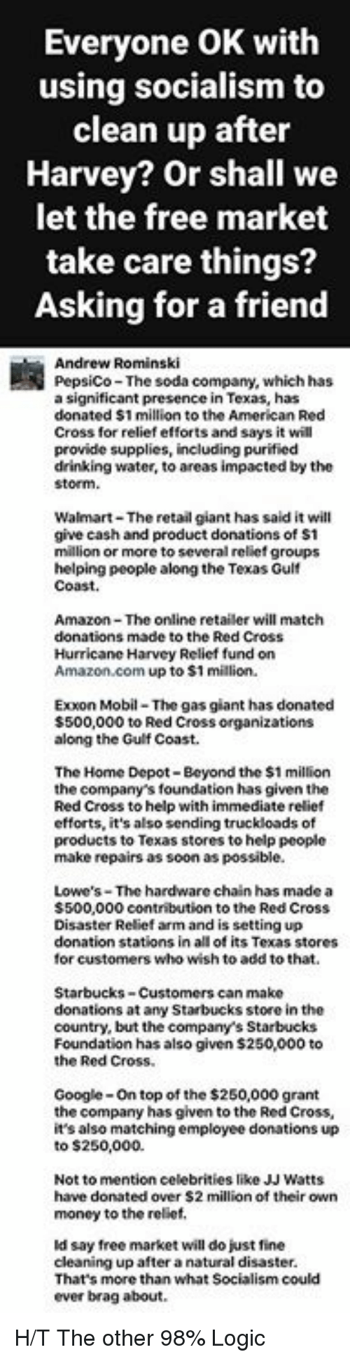 Amazon, Google, and Logic: Everyone OK with  using socialism to  clean up after  Harvey? Or shall we  let the free market  take care things?  Asking for a friend  Andrew Rominski  PepsiCo-The soda company, which has  a significant presence in Texas, has  donated $1 million to the American Red  Cross for relief efforts and says it will  provide supplies, including purified  豳;  king water, to areas impacted by the  Walmart The retail giant has said it will  e cash and product donations of $1  million or more to several reliet groups  lping people along the Texas Gult  Coast.  Amazon-The online retailer will match  donations made to the Red Cross  Hurricane Harvey Relief fund on  Amazon.com up to $1 million.  xxon Mobil The gas giant has donated  $500,000 to Red Cross organizations  along the Gulf Coast  the company's foundation has given the  Red Cross to help with immediate relief  efforts, it's also sending truckloads o  roducts to Texas stores to help people  ake repairs as soon as possible  Lowe's-The hardware chain has made a  $500,000 contribution to the Red Cross  Disaster Relief arm and is setting up  nation stations in all of its Texas stores  for customers who wish to add to that.  tarbucks-Customers can make  donations at any Starbucks store in the  country, but the company's Starbucks  Foundation has also given $250,000 to  the Red Cross  Google-On top of the $250,000 grant  he company has given to the Red Cross,  it's also matching employee donations up  to $250,000.  ot to mention celebrities like JJ Watts  have donated over $2 million of their own  money to the relief,  say free market will do just fine  cleaning up after a natural disaster.  That's more than what Socialism could  ever brag about H/T The other 98% Logic