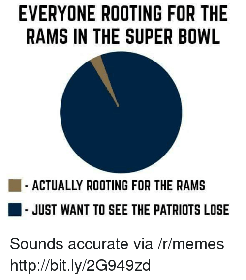 Memes, Patriotic, and Super Bowl: EVERYONE ROOTING FOR THE  RAMS IN THE SUPER BOWL  ACTUALLY ROOTING FOR THE RAMS  JUST WANT TO SEE THE PATRIOTS LOSE Sounds accurate via /r/memes http://bit.ly/2G949zd